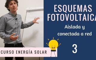 esquemas fotovoltaica
