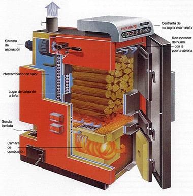 Energías renovables. Biomasa